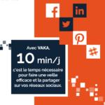 Vaka - Développez votre visibilité en 10 min par jour
